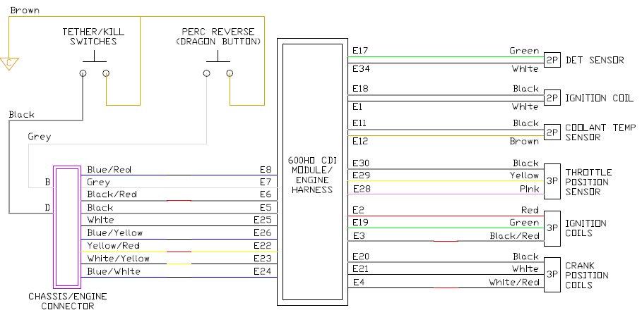 Polaris IQR 440-600HO Conversion Notes