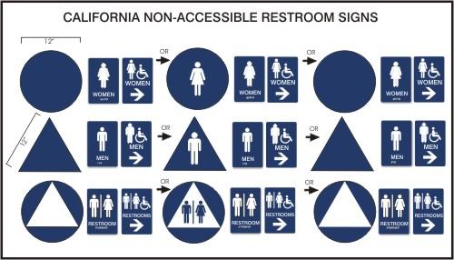 Bathroom Signs California ada bathroom sign requirements