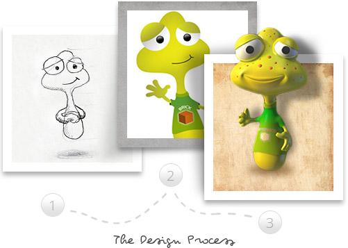 3D Model Design 3D Character Design Custom 3D Models UK Just