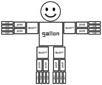Gallon Man Worksheets Photos - Getadating