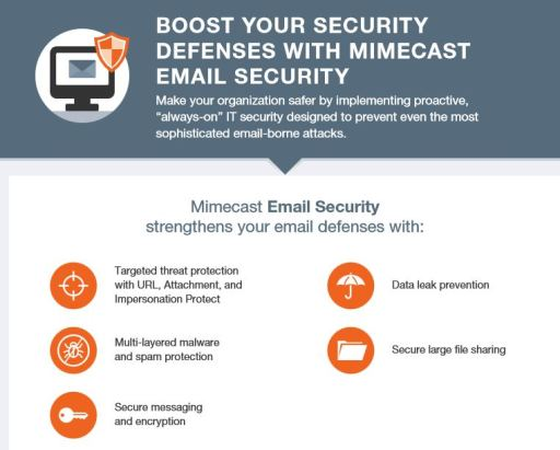 Mimecast Email Security Tips JUUCHINI