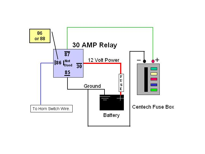 Fuse Relay Diagram Index listing of wiring diagrams