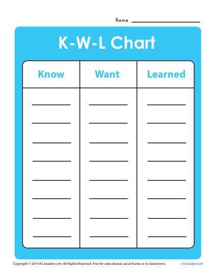 Kindergarten KWL Chart Templatekwl chart ess kwl chart archives