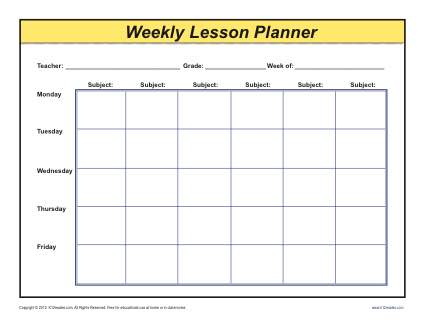 Weekly Detailed Multi-Class Lesson Plan Template - Elementary