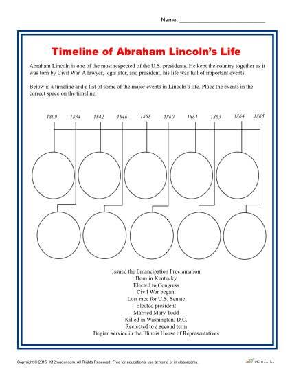 Timeline of Abraham Lincoln\u0027s Life