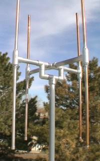 Diy Tv Antenna Mast Mount - Clublifeglobal.com