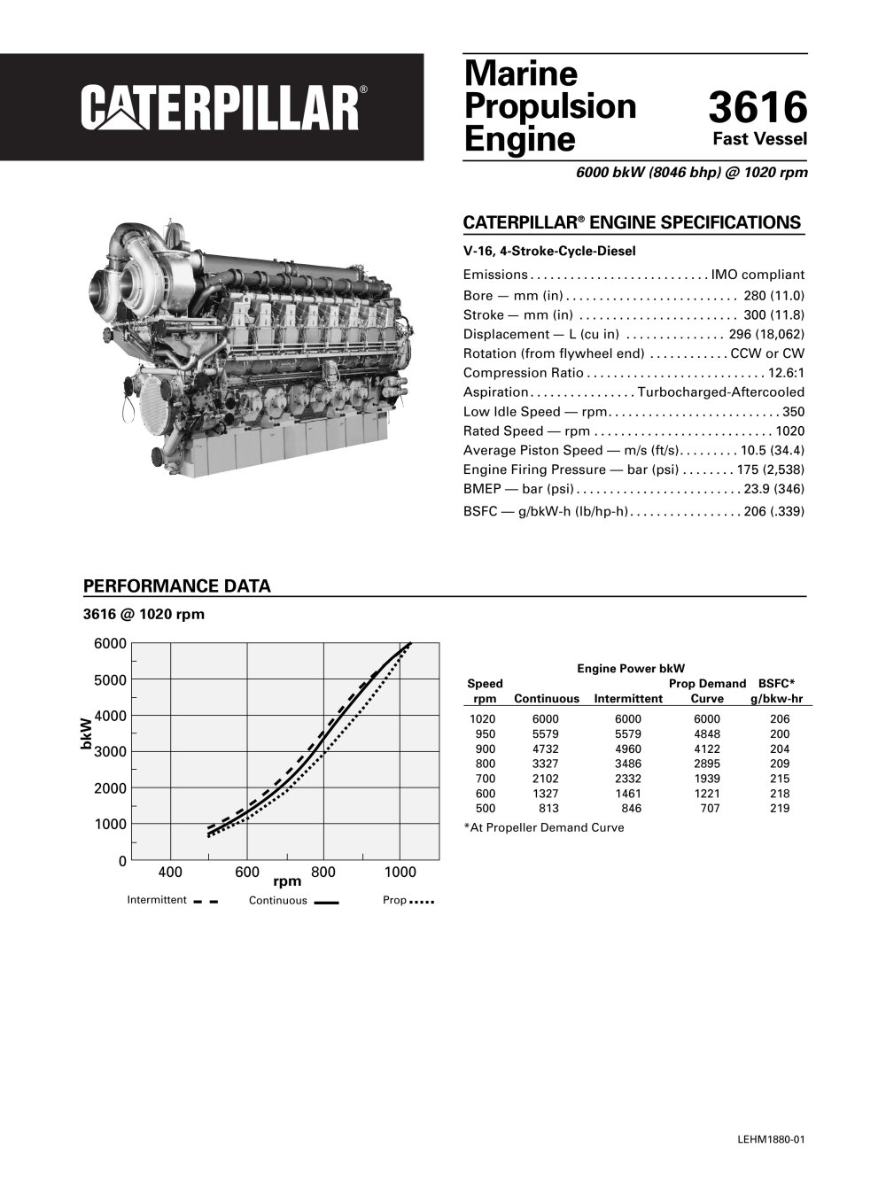 for a cat c7 starter wiring diagram together with 3406 cat engine