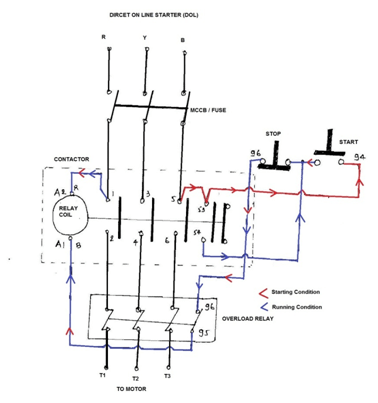 magnetic contactor wiring connection