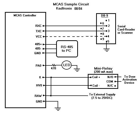 Hid Access Control Wiring Diagram - Wiring Diagram Online