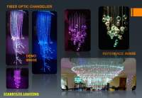 Fiber Optic lighting Systems Home for Interior Lighting By ...