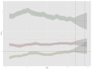minorparties week 33 300x225 German Bundestag Election: Six New Polls, Little Change