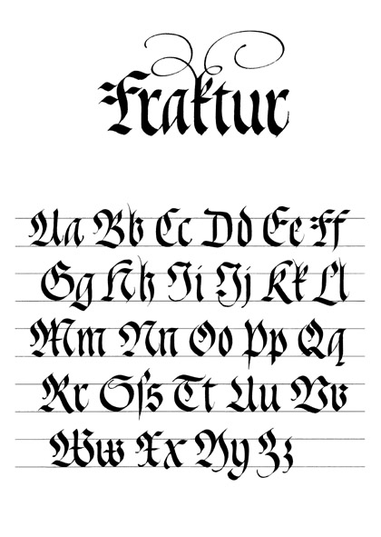 Albrecht Dürer Alphabet Font makers and anyone looking for a full - plain text cover letter