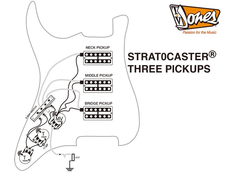 japanese fender stratocaster wiring diagram