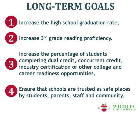 Wichita school district wants fewer dropouts, safer schools The