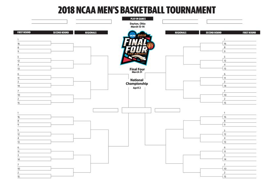 2018 NCAA Tournament, blank bracket, download, print, analysis The