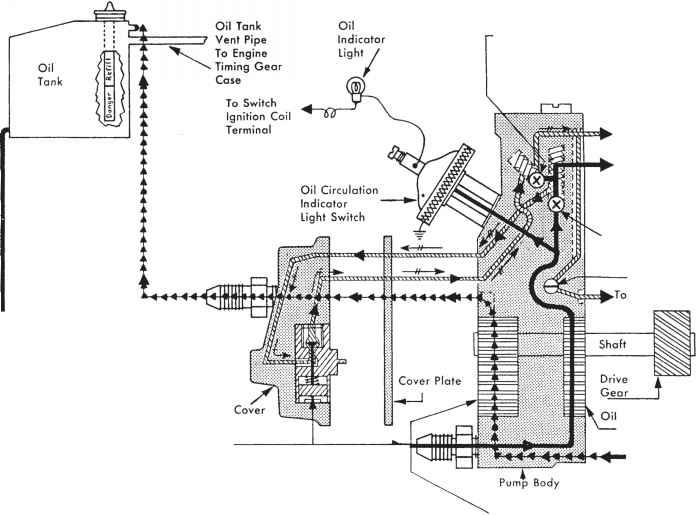 harley wiring diagram sites
