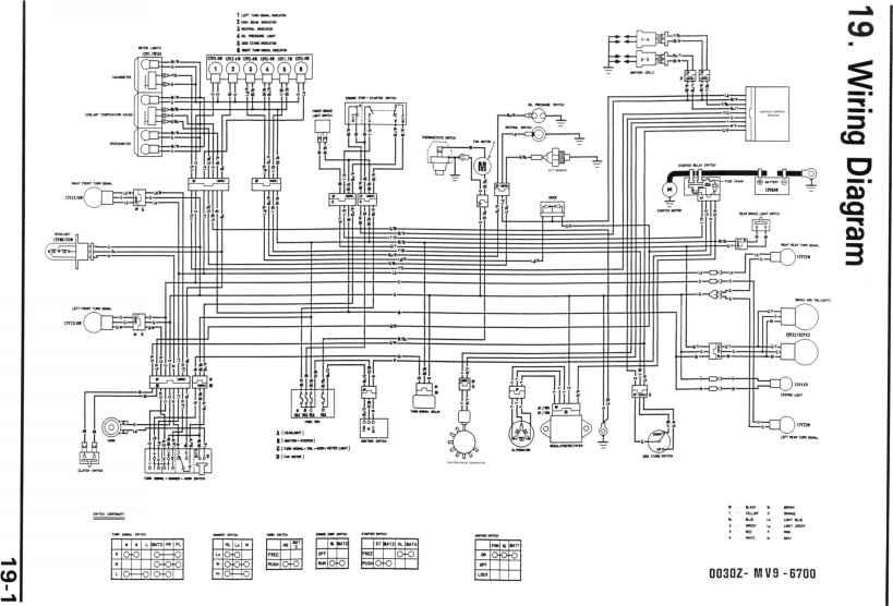 rzr 800 starter wiring diagram