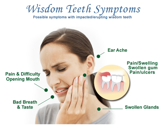 Wisdom Teeth Karama Dental Family Practice