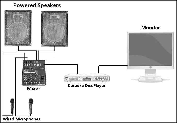 speaker ledningsdiagram 2