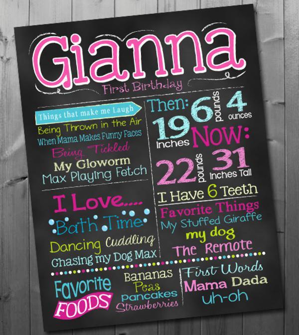 Kara\u0027s Party Ideas 20 Off Printable Chalkboard Birthday Art Posters