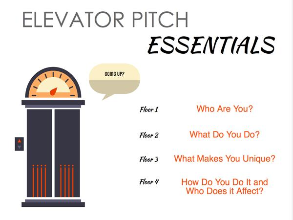 Elevator Pitch Tips for Raising Capital and Attracting Customers