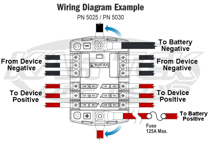 blue sea systems 5035 fuse box wiring diagram