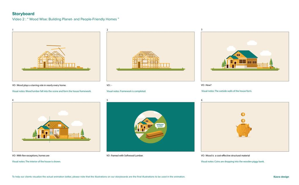 Storyboard-wn-sample \u2013 Kasra Design