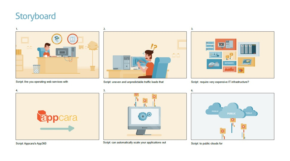 Storyboard-how-interpret-visual \u2013 Kasra Design