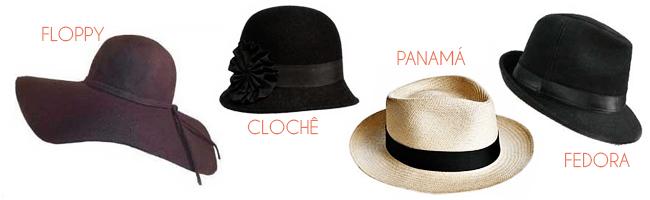 Tendência: Chapéus