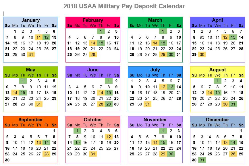 usaa military pay chart