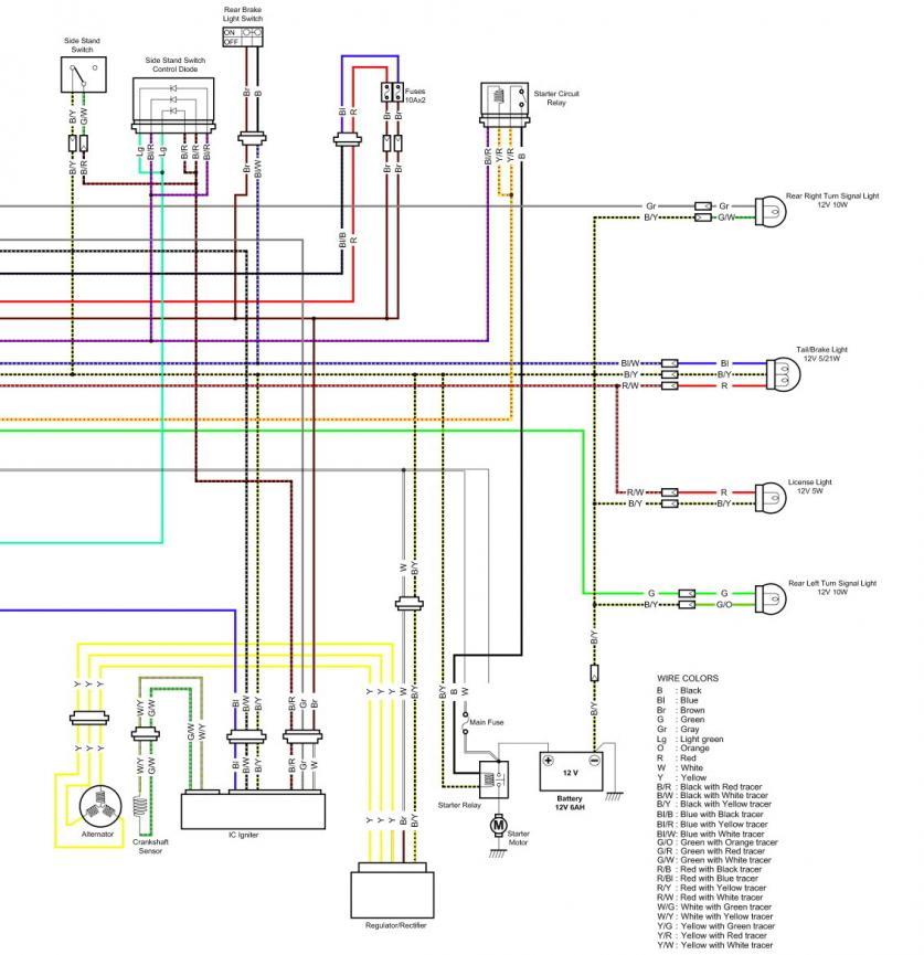 Klx 250 Wiring Diagram - Cpoqjiedknpetportalinfo \u2022