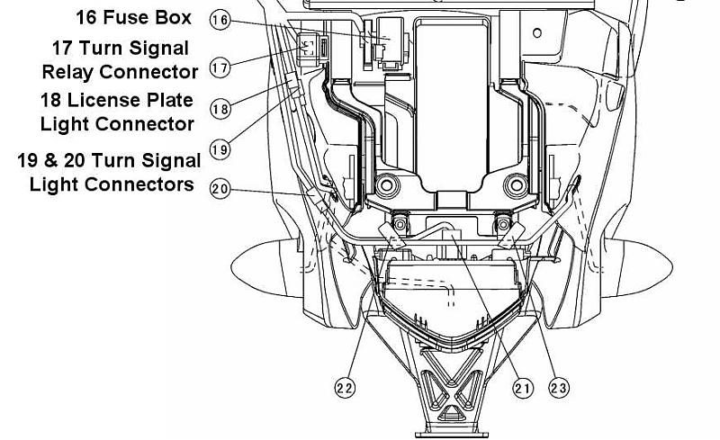 2005 kawasaki zx6r fuse box location