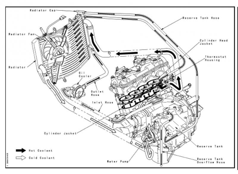 kawasaki engine coolant