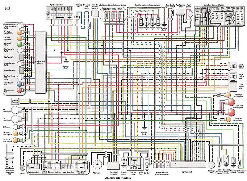 Zx10 Wiring Diagram - Wiring Diagram Progresif