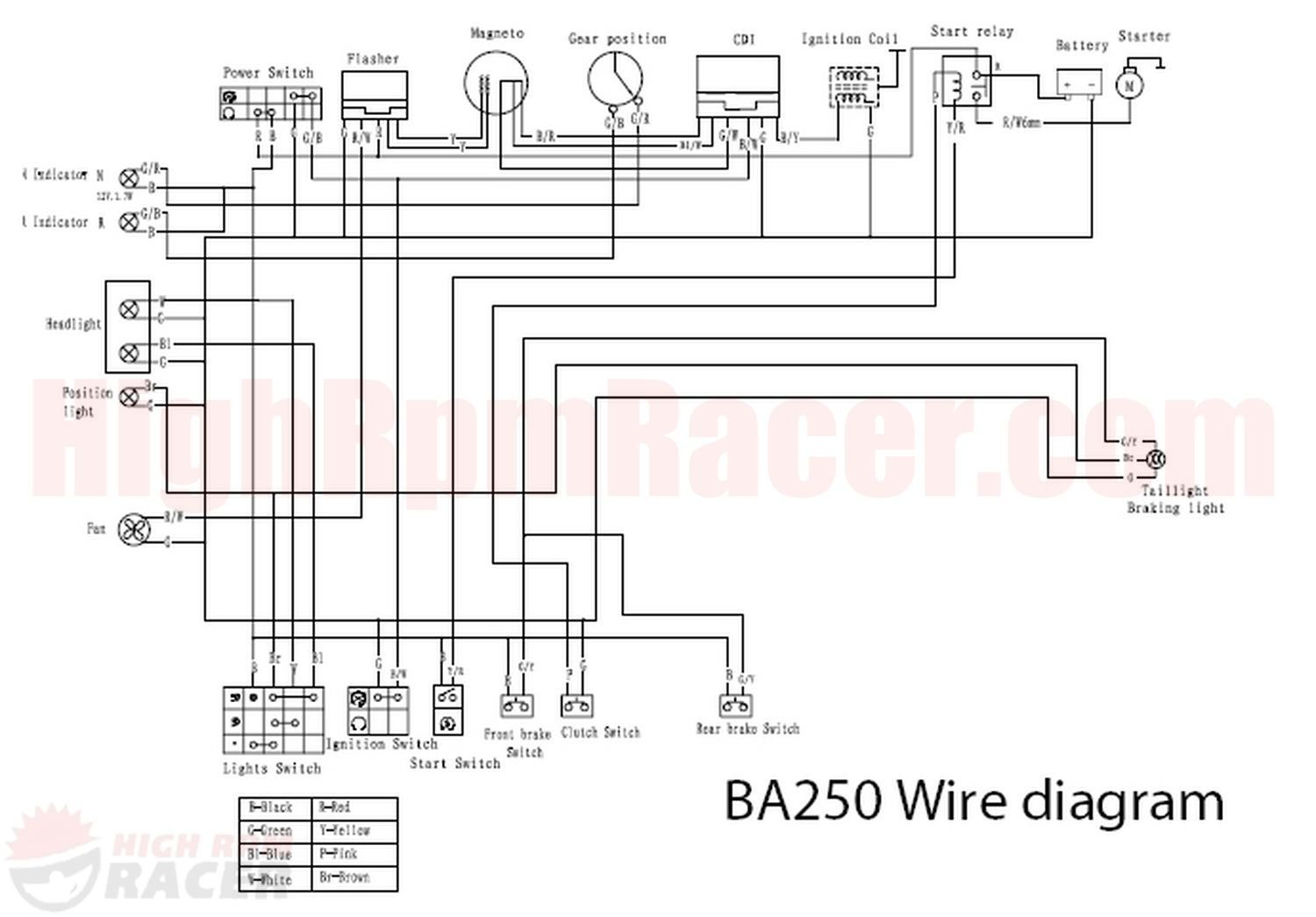 2007 baja 250 atv wiring diagram wiring diagram Yamaha Raptor 700 2007 baja 250 atv wiring diagram