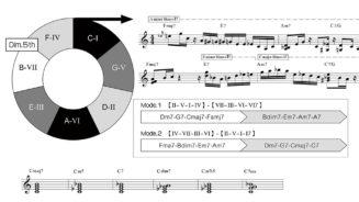 Musictt1
