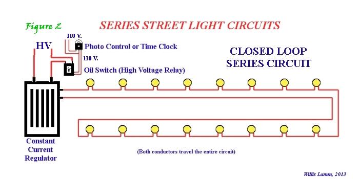 Understanding Series Street Light Systems