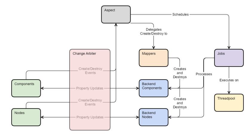 Block Diagram Qt - Wiring Diagram Progresif