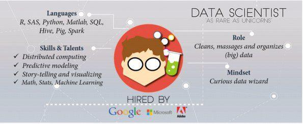 list of key skills for jobs