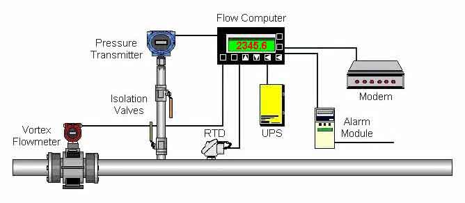power plant process flow chart