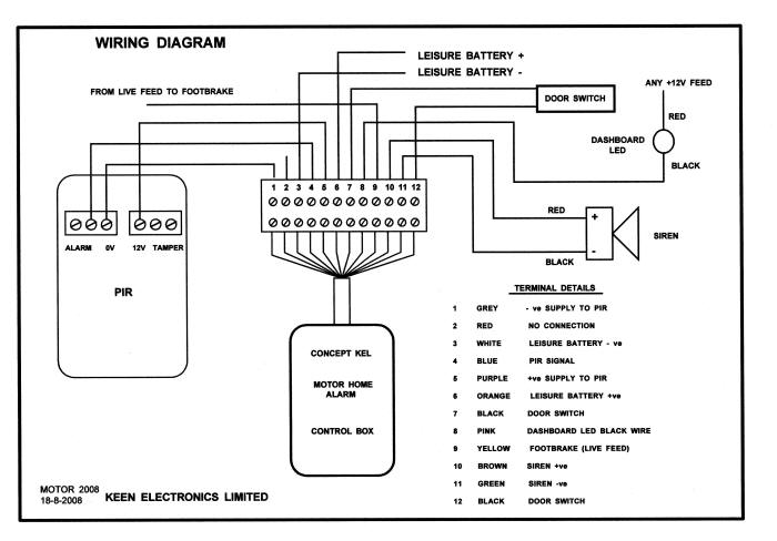 Adt Security Wiring Diagrams Wiring Diagram Library