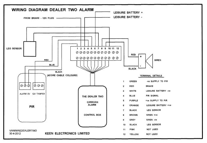 10 wire trailer wiring diagram seven wire flat trailer wiring