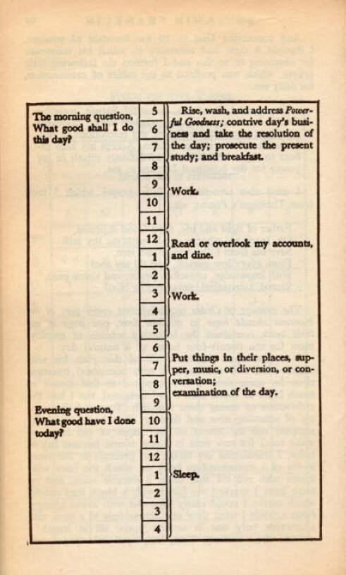 ben franklin schedule