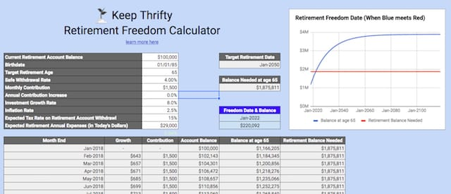 Introducing Retirement Freedom - Keep Thrifty - retirement withdrawal calculator