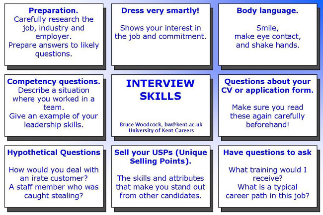 How to perform well at interviews