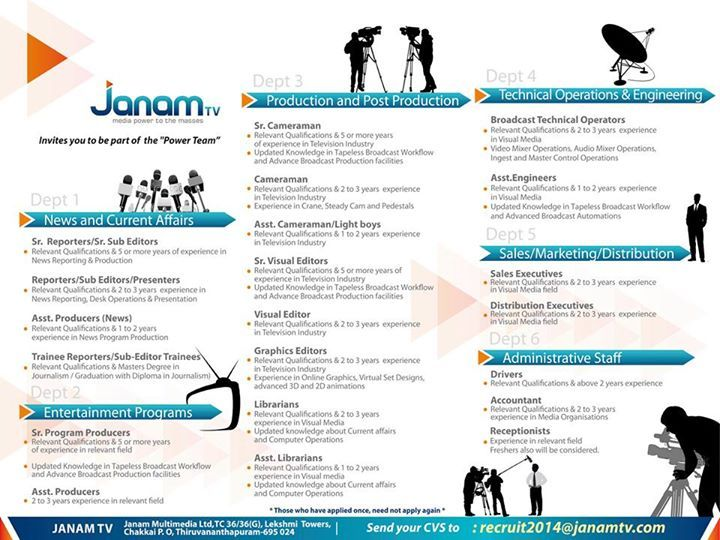 Jobs at Janam TV - Career at The Upcoming Malayalam Channel Janam TV