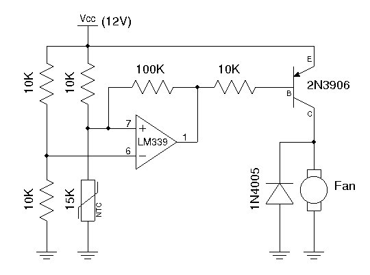 comparator circuits with hysteresis design tool