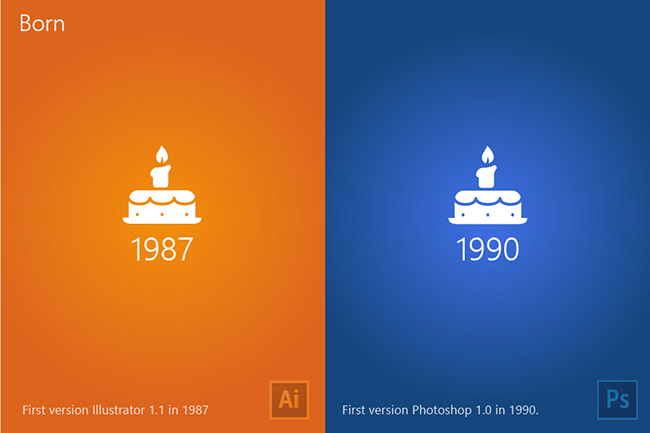 Anurag 3d Wallpaper The Difference Between Illustrator And Photoshop
