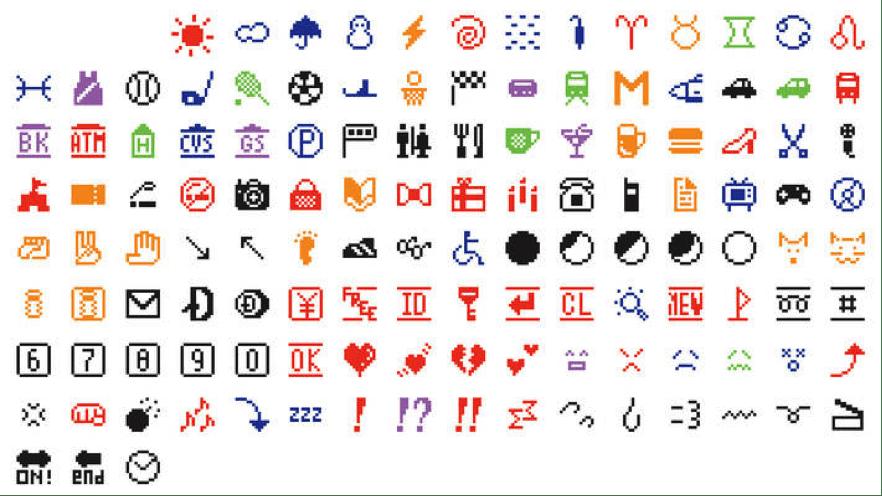emoji competence cv