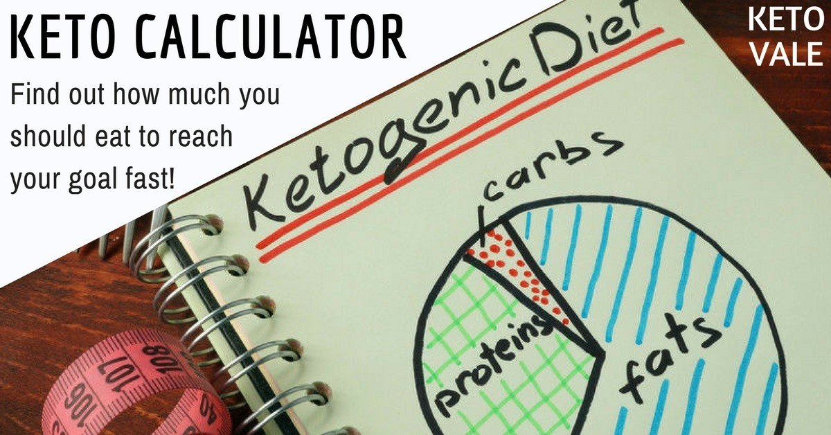 Keto Calculator Easy  Accurate Way To Find Your Macros Keto Vale - how to calculate the percentage of calories from fat